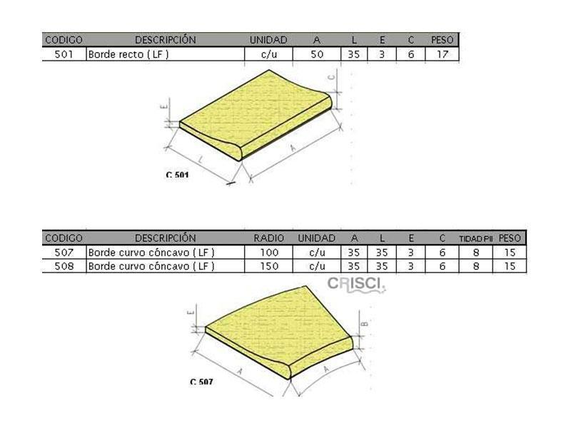 BORDE CURVO CONC (LF) R100 P8